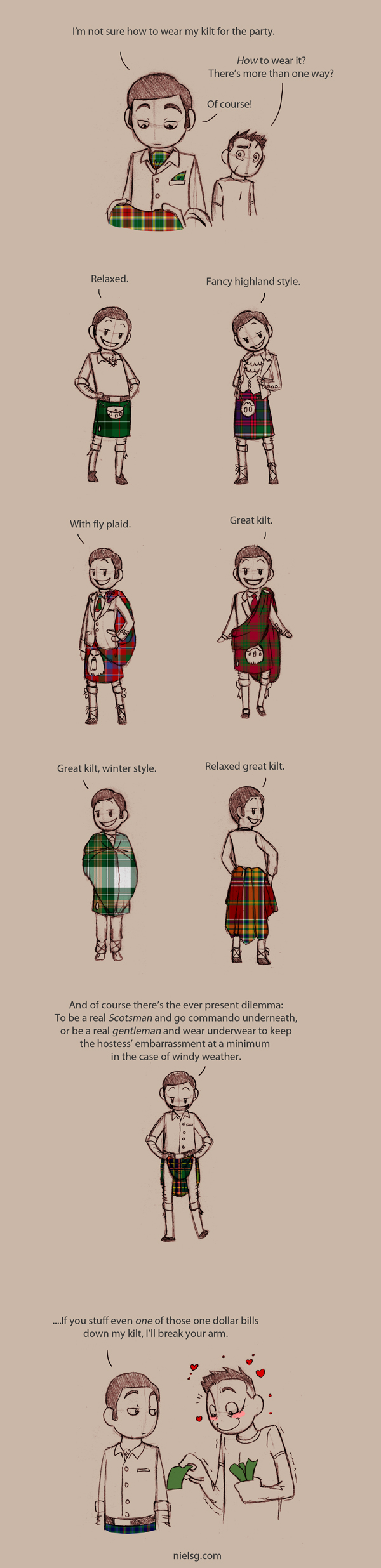 Science of Kilts