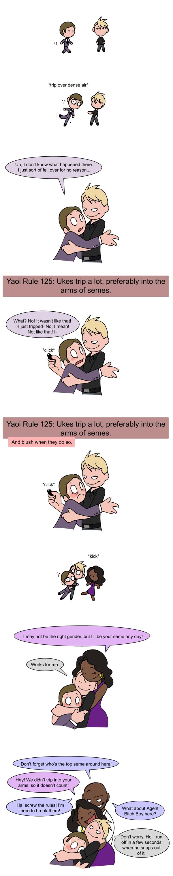 Yaoi Rule 125